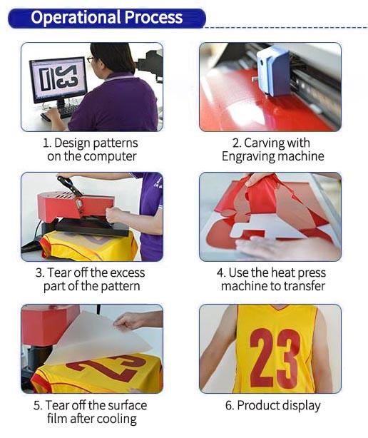 how to use heat transfer vinyl