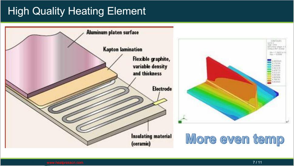 heating platen 拷贝